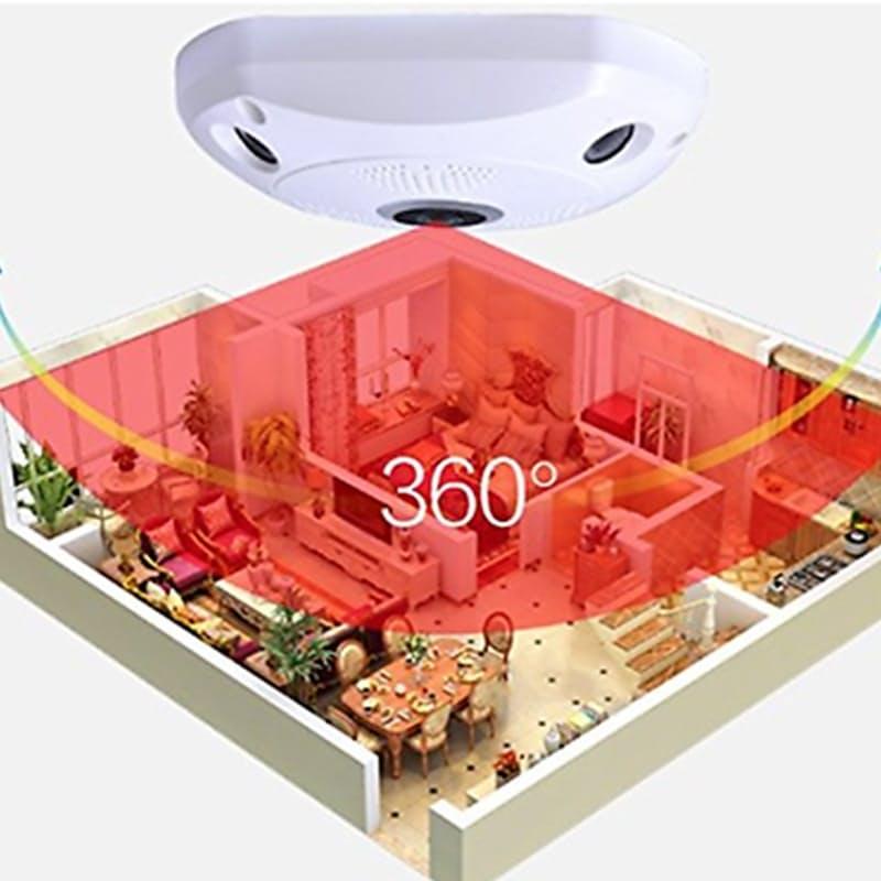 3D Panoramic Motion Detector Surveillance Camera